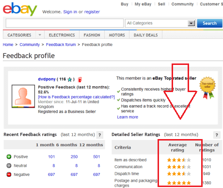 Negative eBay feedback DSR