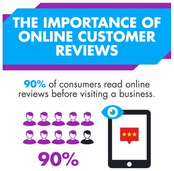 buyers read ebay feedback prior purchasing