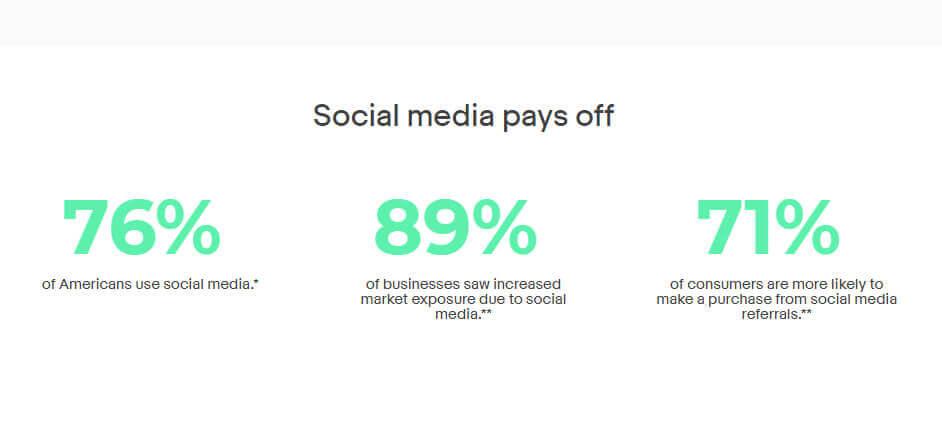social media impact on sales