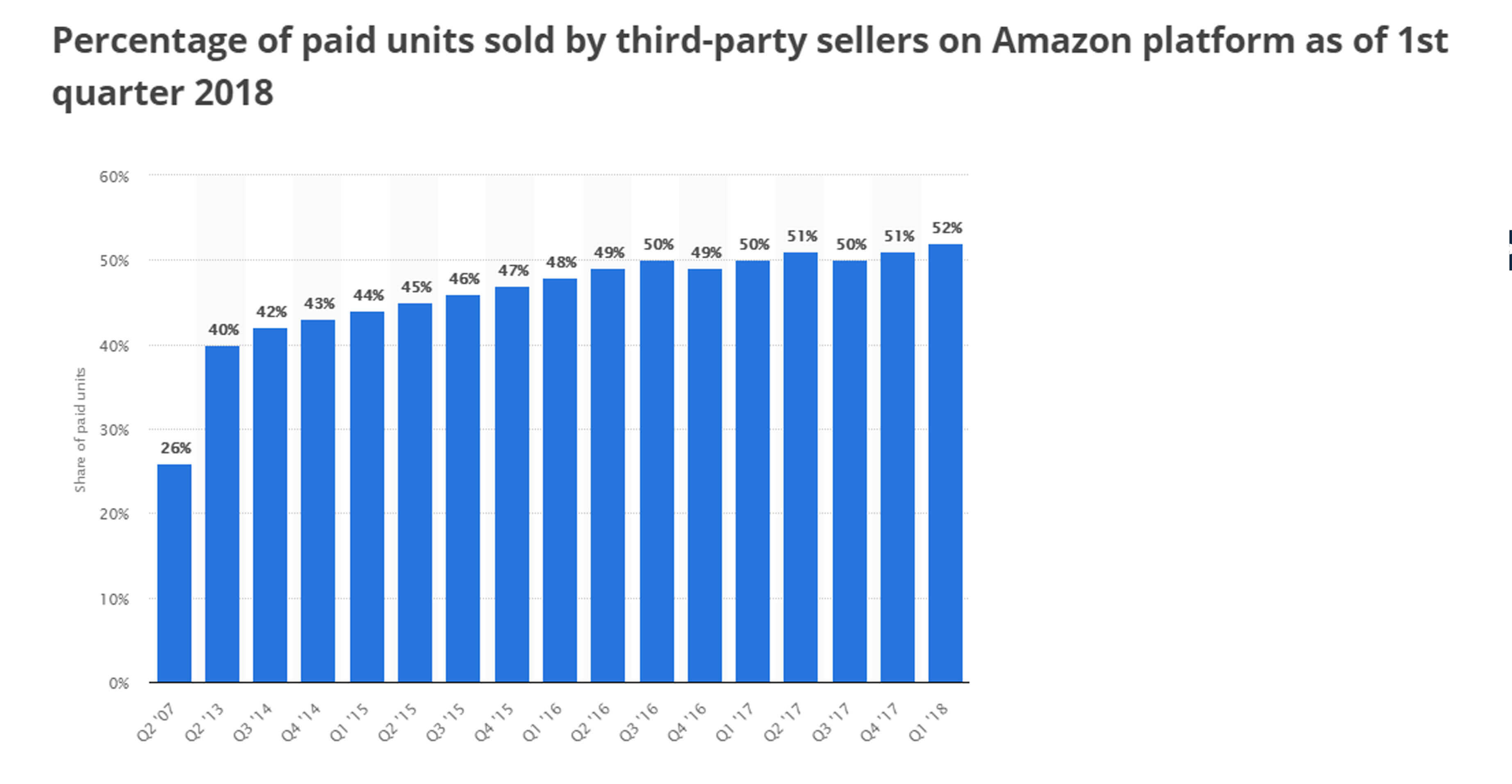 3rd party sellers vs amazon