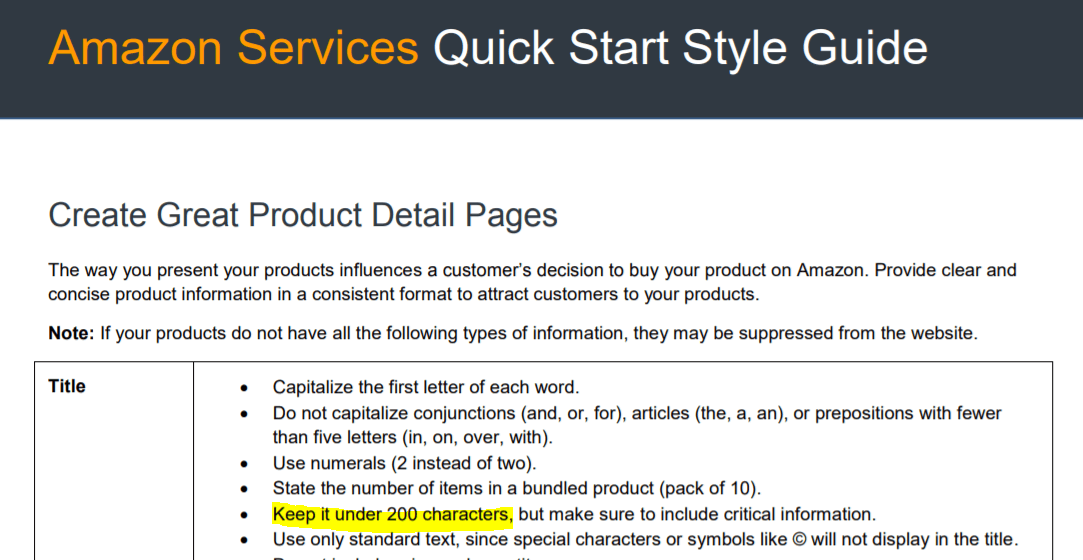 amazon title description length 200