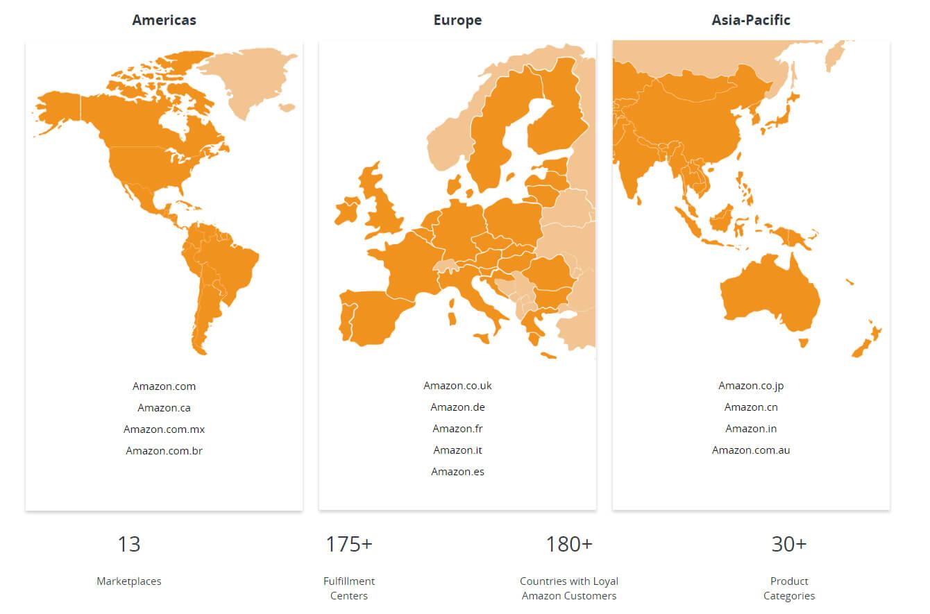 amazon marketplaces