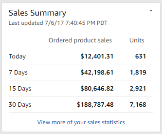 amazon seller central Sales Summary