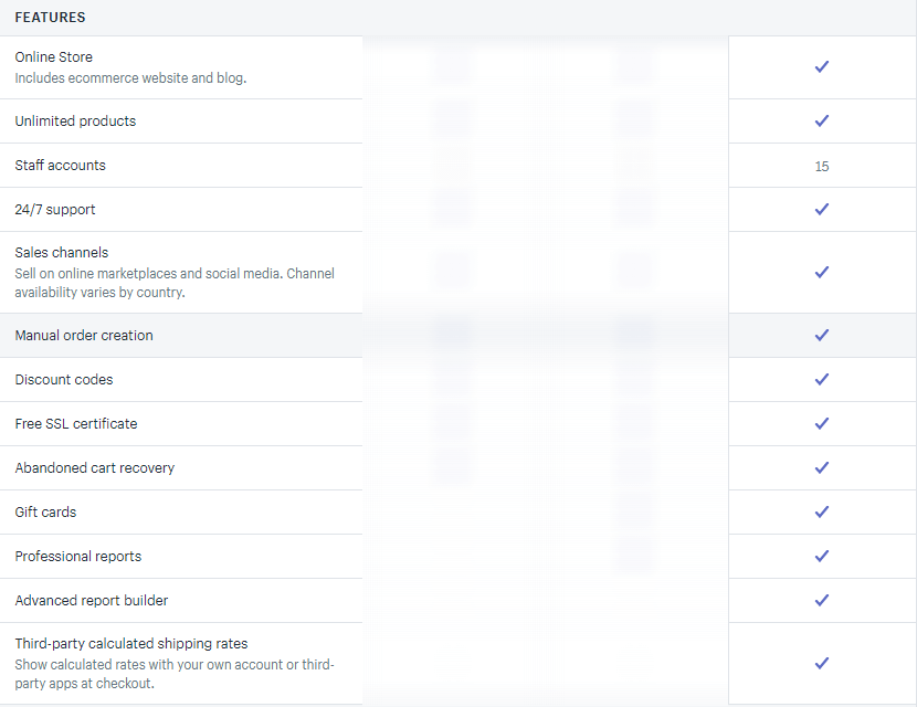 advanced shopify features